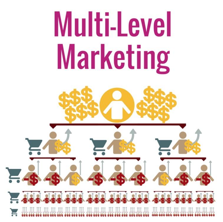 MLM co to jest i czy warto działać w biznesie MLM? 1