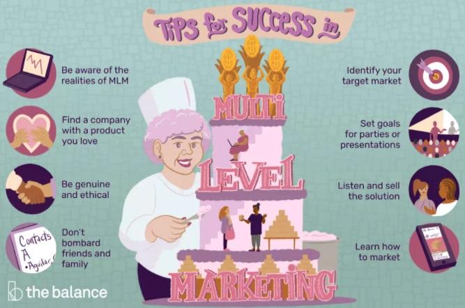 MLM co to jest i czy warto działać w biznesie MLM? 6