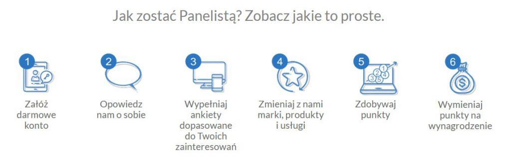 Opinie pl -czy warto, zarobki, wypełnianie ankiet, opinie.pl czy bezpieczne? 2