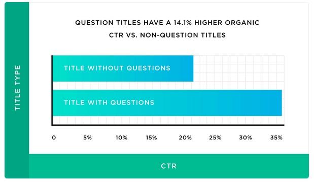 Optymalizacja seo + DARMOWY Excel, czyli jak zoptymalizować stronę internetową www (potężny przewodnik onpage/ onsite) 7