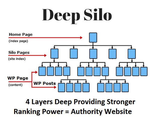 deep-silo-architektura strony