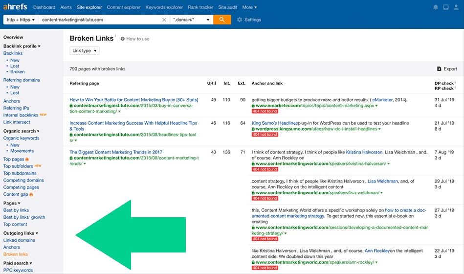 Jak promować bloga, stronę i sklep internetowy- 346% wzrost w miesiąc 13