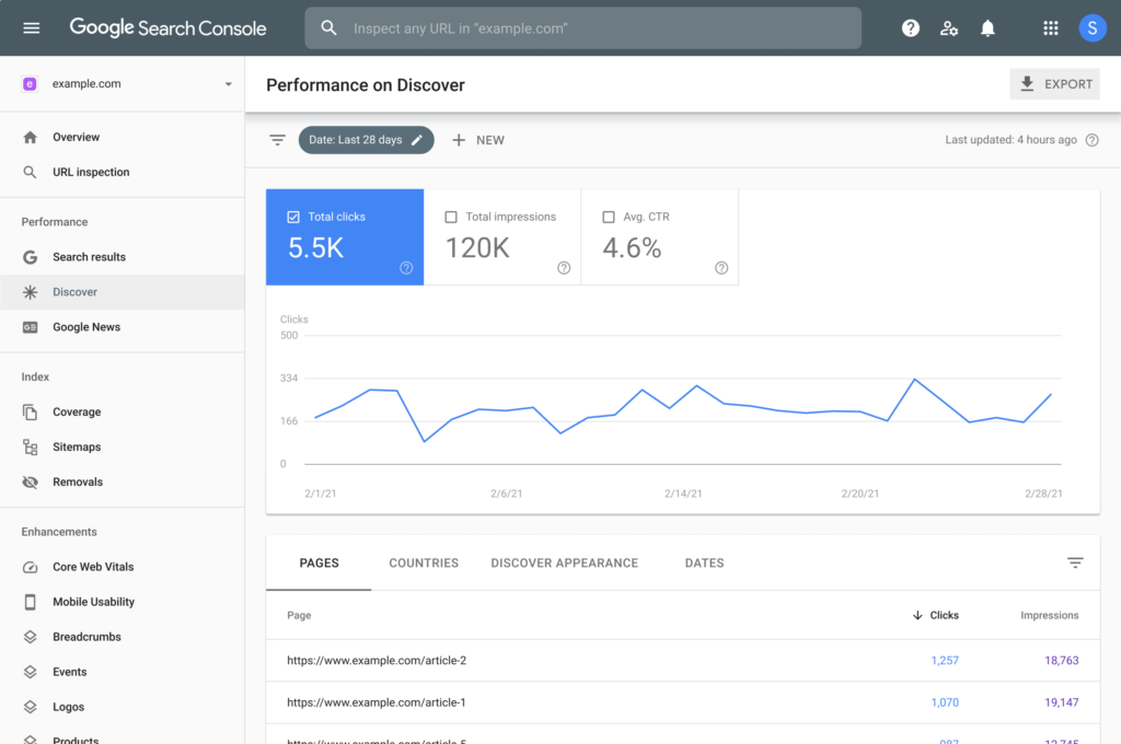 Google search console logowanie webmaster tools